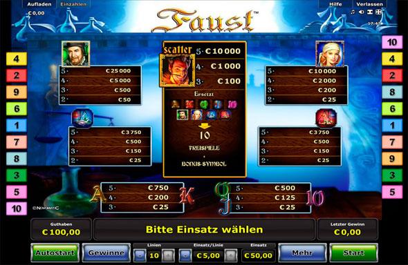 Faust Gewinntabelle