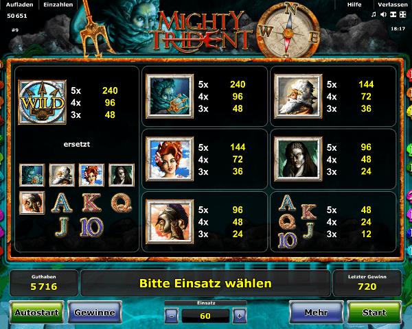 Mighty Trident Gewinntabelle Novoline
