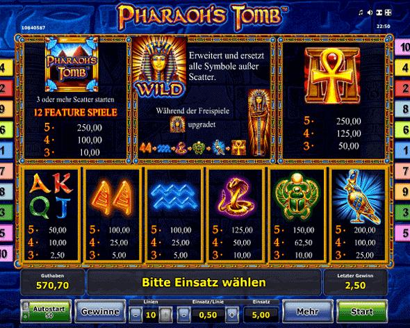 Pharaos_Tomb_Gewintabelle