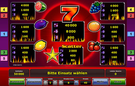 novoline online casino play sizzling hot